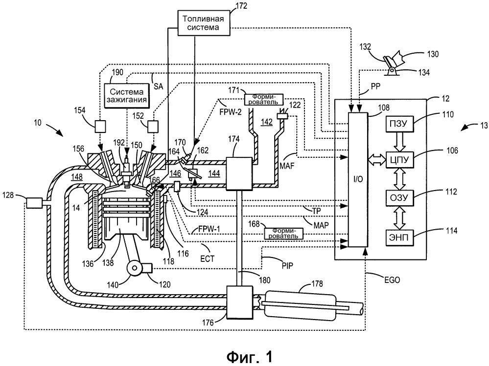 Способы дозаправки топливом, система для подачи жидкого топлива и газового топлива в двигатель внутреннего сгорания и способ
