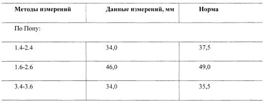 Способ одномоментного измерения параметров в двух взаимно перпендикулярных плоскостях с помощью трёхмерного антропометрического аппарата