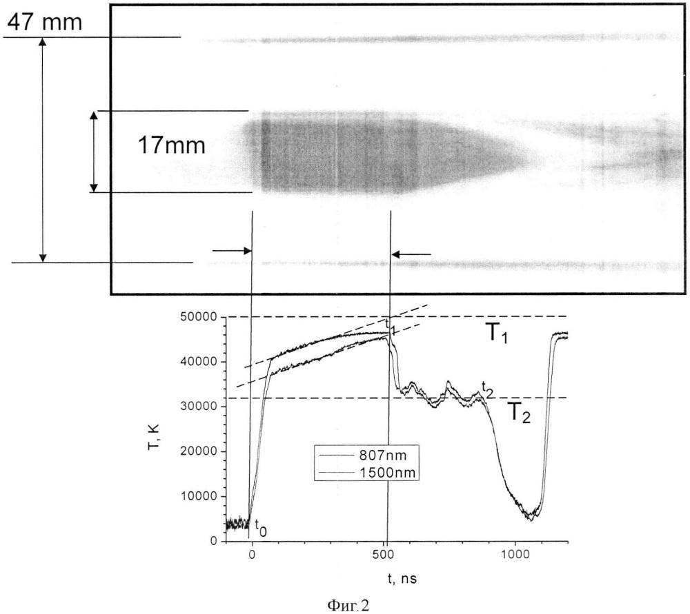Устройство для квазистационарного гиперзвукового ударного сжатия малоплотных сред, основанное на эффекте усиления кумуляции ударных волн при цилиндрическом схождении в среде с уменьшающейся плотностью