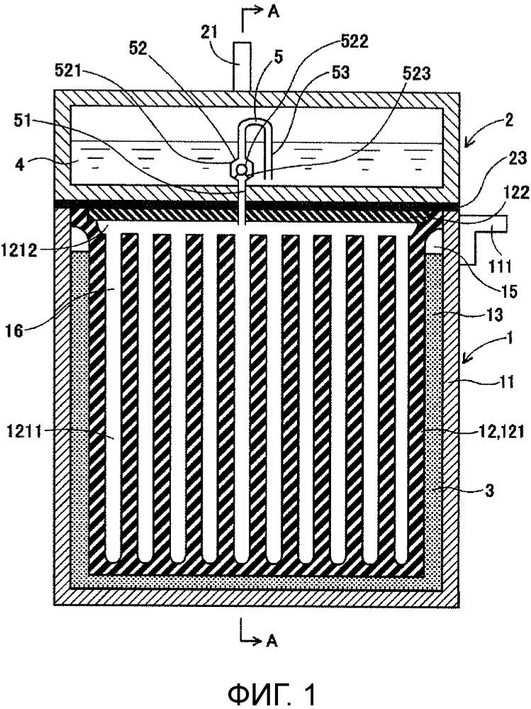 Натрий-серный аккумулятор