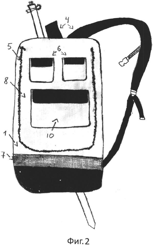 Рюкзак для инженеров-геодезистов