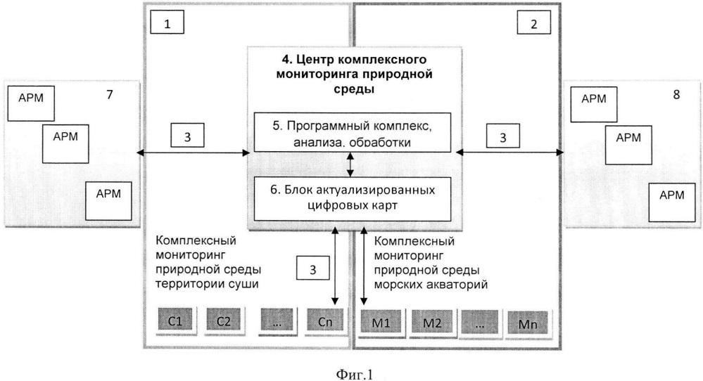 Способ комплексного мониторинга природной среды