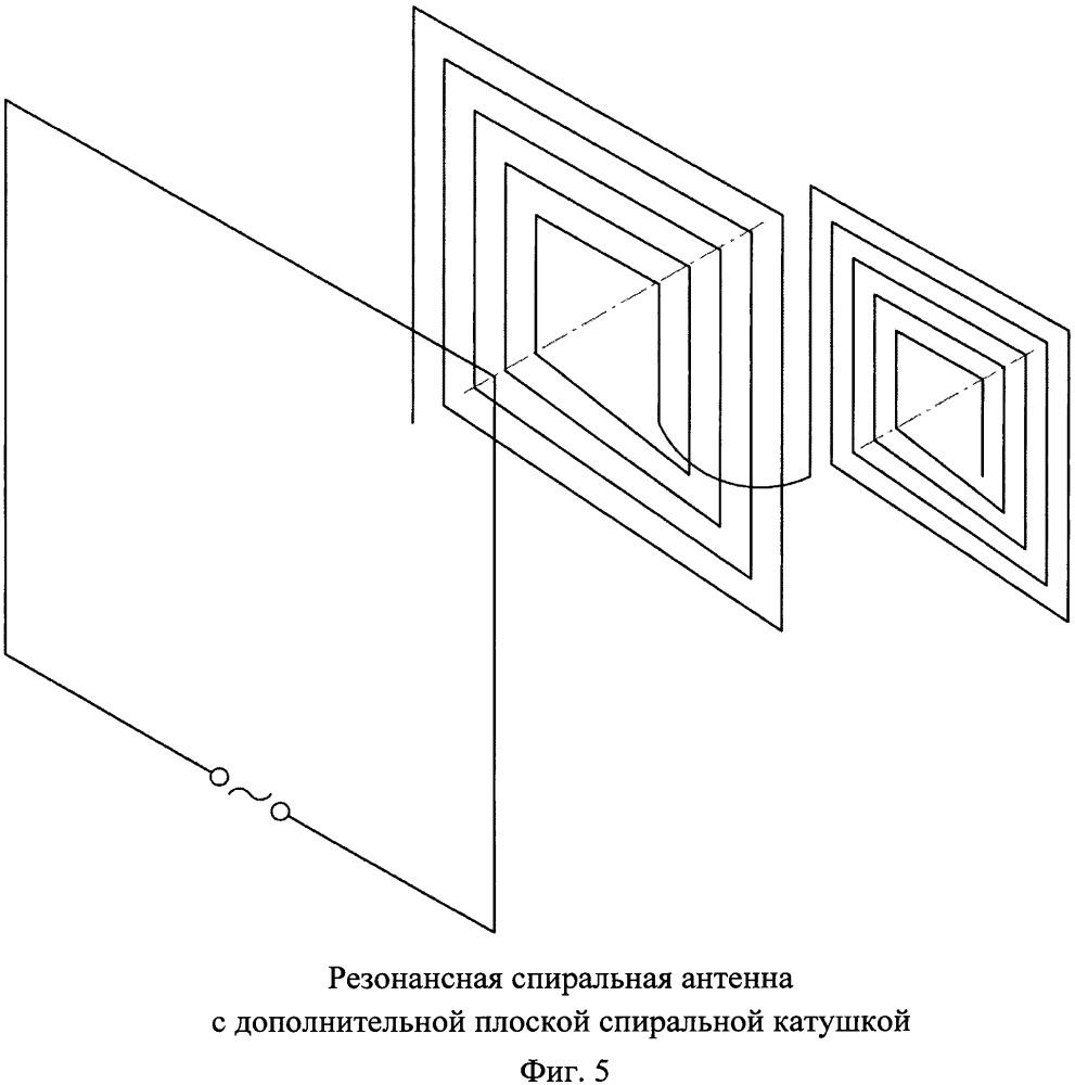 Резонансная спиральная антенна