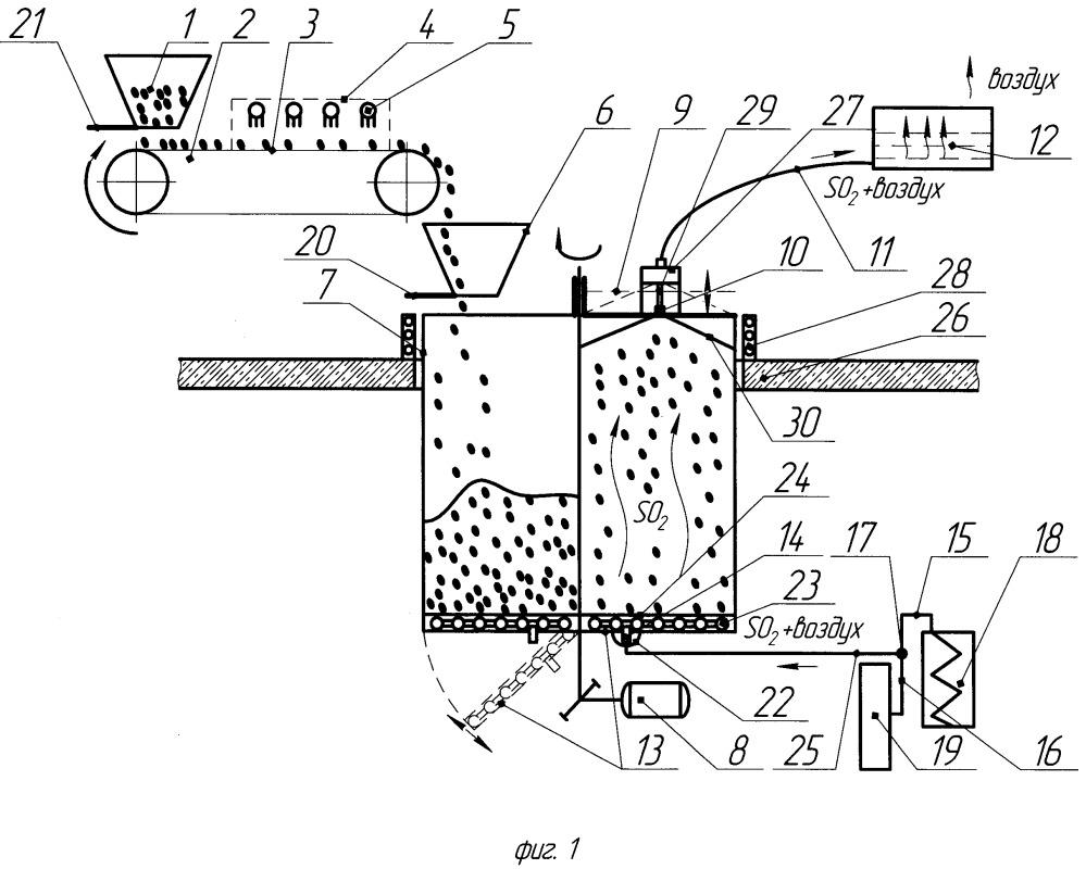 Комплекс для первичной послеуборочной обработки хмеля