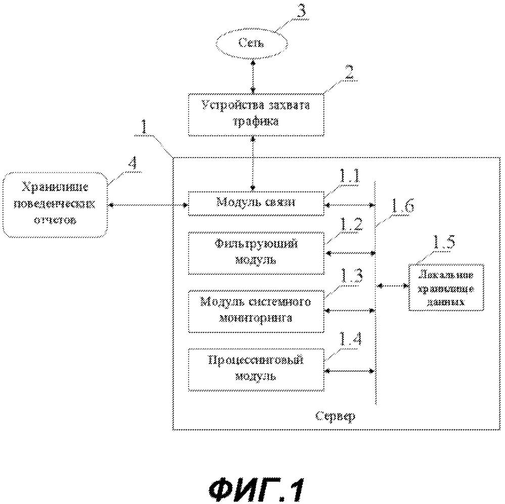 Сервер и способ для определения вредоносных файлов в сетевом трафике