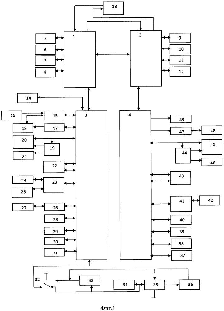 Процессорный модуль системы хранения данных