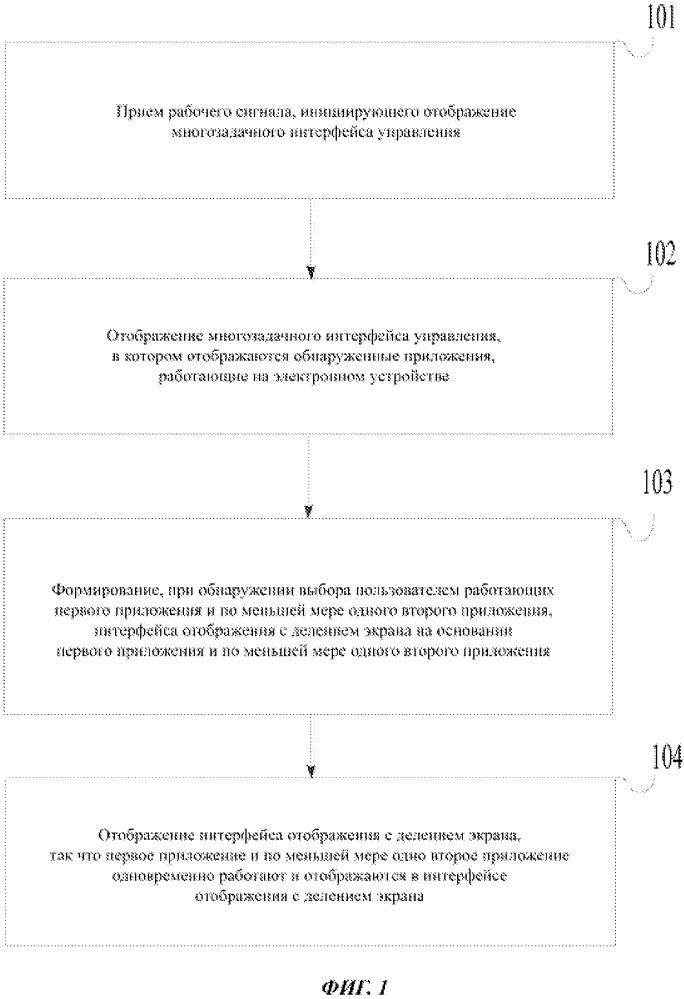 Способ и устройство для отображения с делением экрана