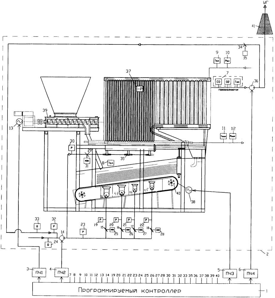 Система автоматического регулирования процесса горения в котлоагрегате для сжигания твердого топлива в кипящем слое
