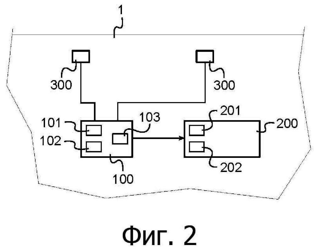 Способ создания навигации и способ ориентации устройства наведения при помощи этой навигации