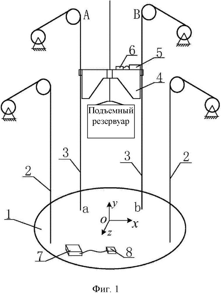 Прибор и метод для измерения угла вращения проходческого полока