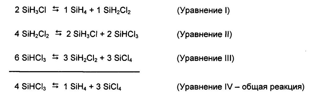 Колонна и способ для диспропорционирования хлорсиланов на моносилан и тетрахлорсилан и установка для получения моносилана