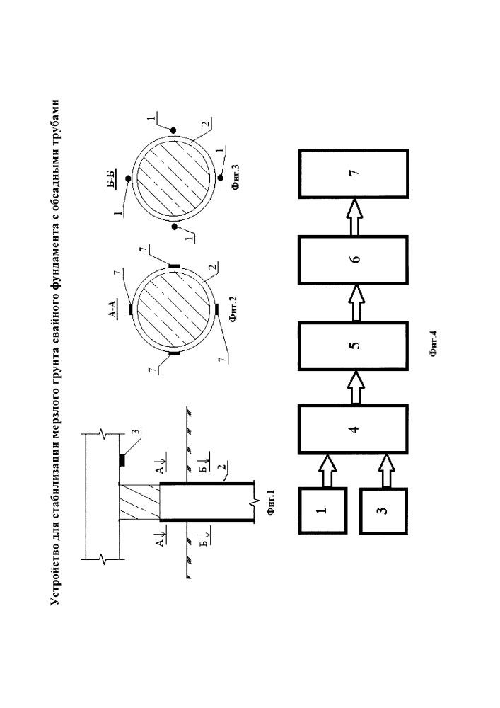 Устройство для стабилизации мерзлого грунта свайного фундамента с обсадными трубами
