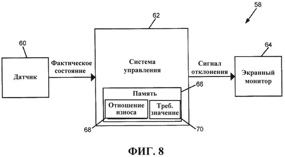 Система и способ контроля степени износа измельчающих элементов