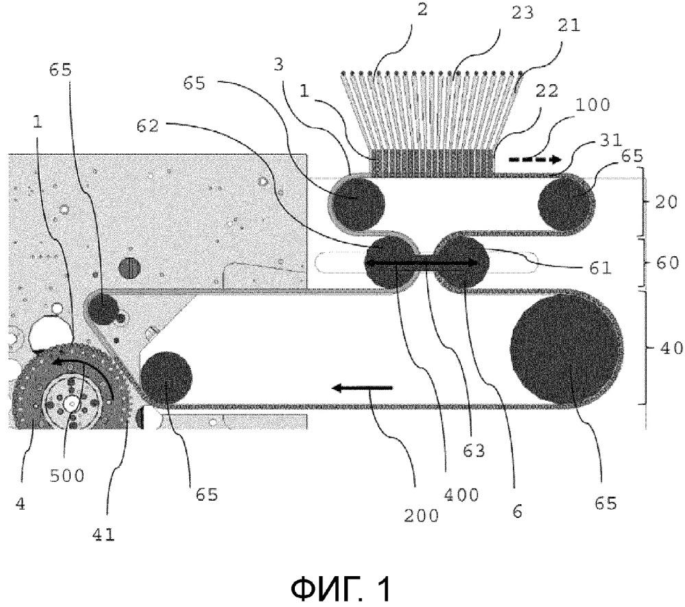 Система и способ перемещения стержнеобразных изделий и устройство и способ удерживания стержнеобразных изделий на транспортерной ленте