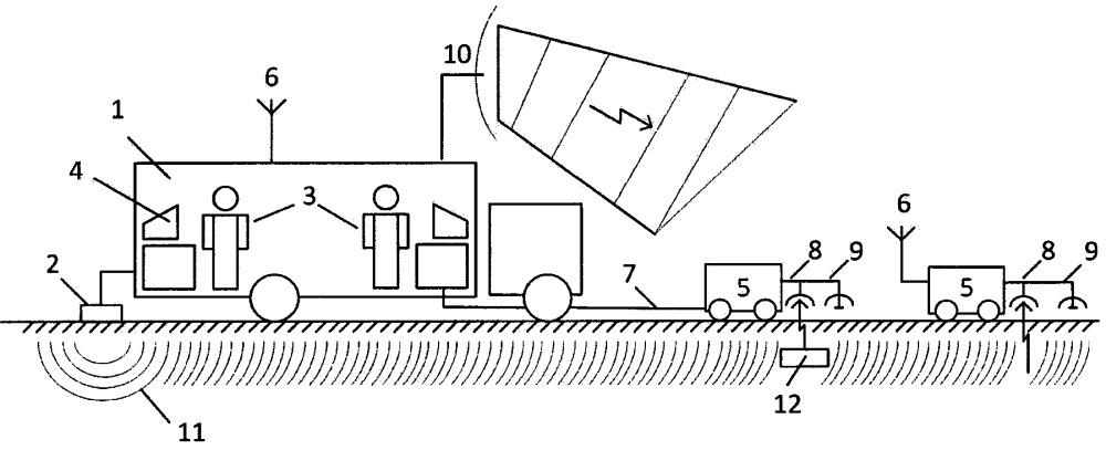 Устройство для поиска мин и минных полей на основе радиолокационного параметрического метода