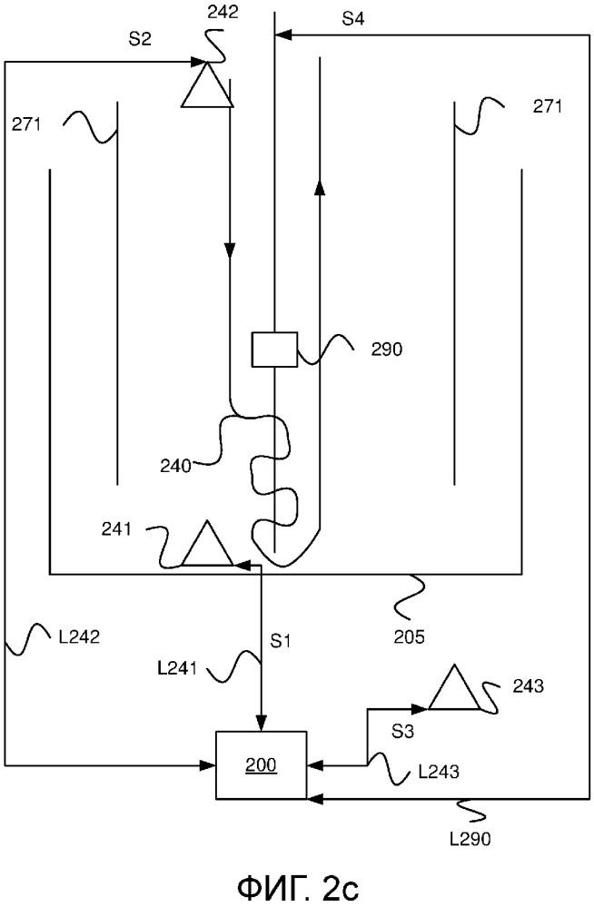 Способ и система для оценки содержания эффективного компонента восстановителя