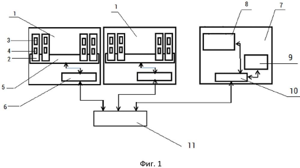 Система контроля параметров работы и условий эксплуатации фермы для майнинга криптотокенов