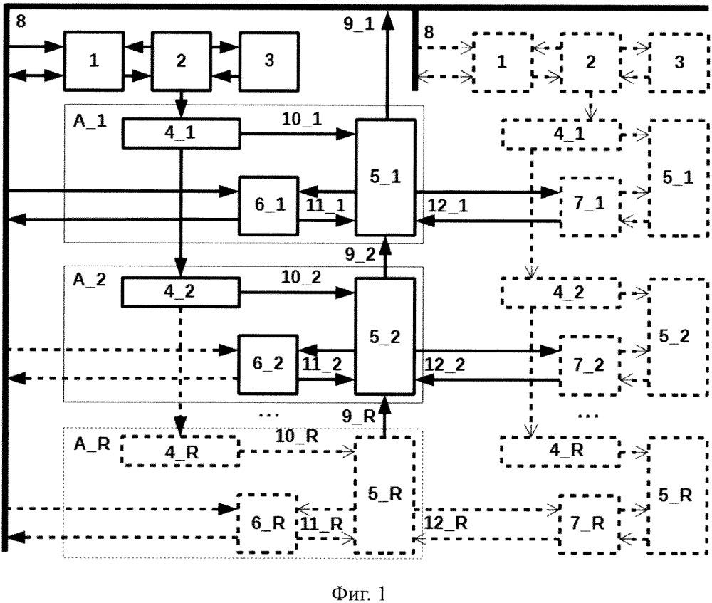 Вычислительный модуль для многостадийной многопоточной обработки цифровых данных и способ обработки с использованием данного модуля