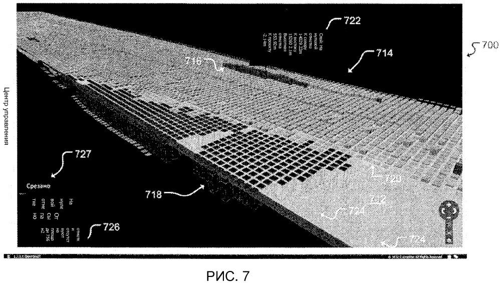 Отображение высотных отметок рельефа горной разработки