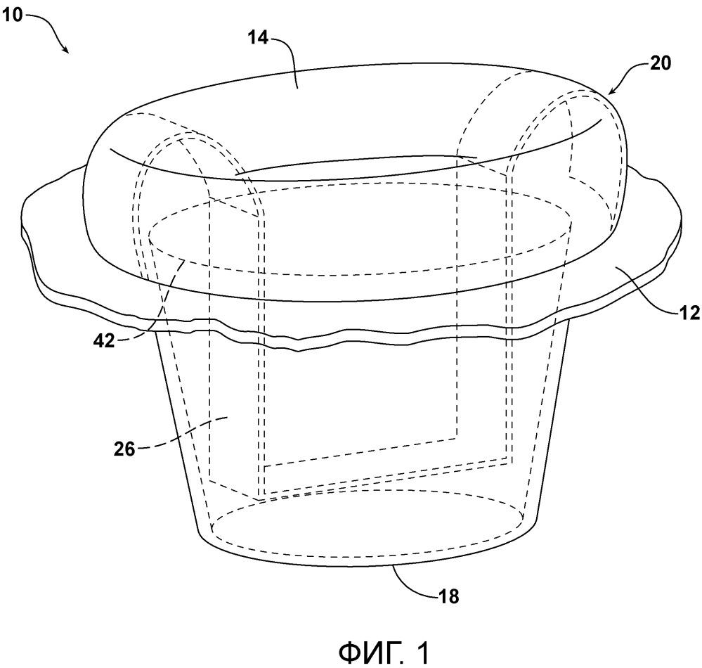 Саморегулирующийся узел держателя для чашки