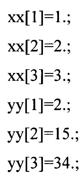Способ предсказания состояния технической системы при помощи аппроксимации ее параметров к непрерывной функции