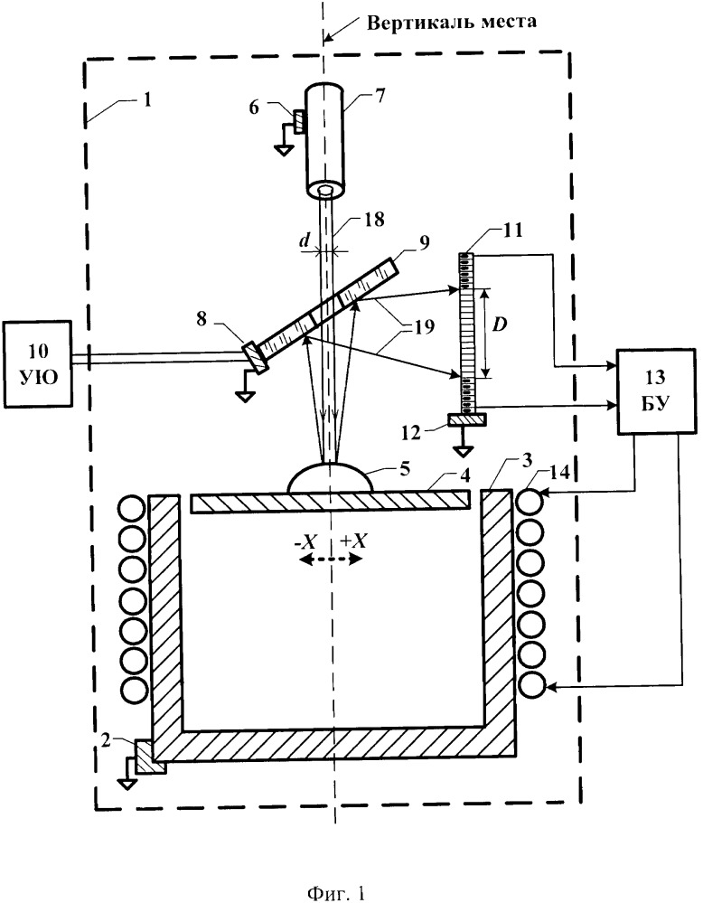 Устройство для ориентирования подвижных объектов