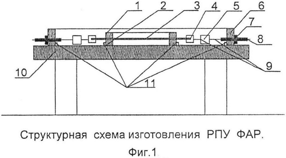 Способ изготовления конструкции крупногабаритного радиопрозрачного укрытия (экрана) сотовой модульной фазированной антенной решетки