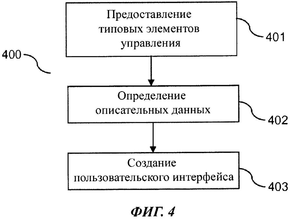 Типовой элемент управления для бытовых приборов, объединенных в сеть
