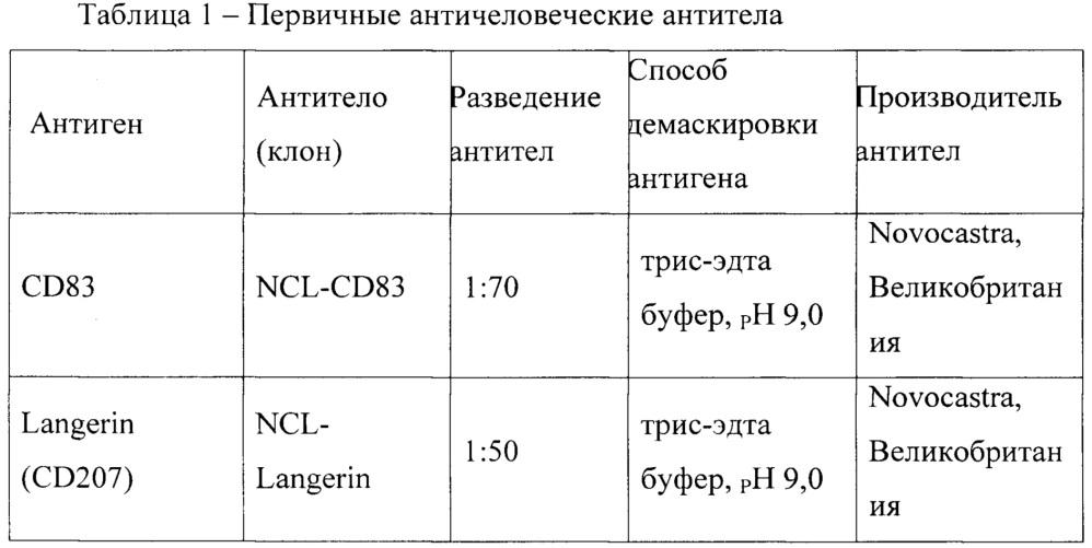 Способ дифференциальной диагностики грибовидного микоза