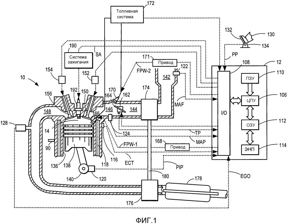 Способы для двигателя и система двигателя