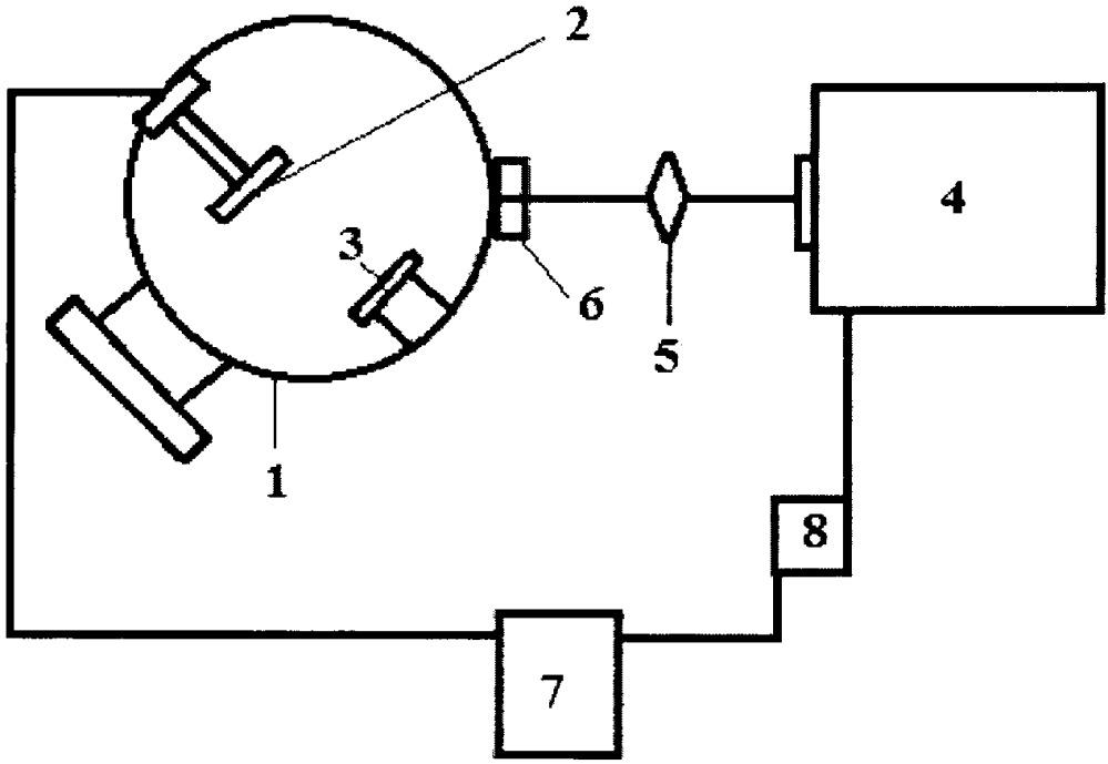 Способ нанесения нанопленочного покрытия на подложку