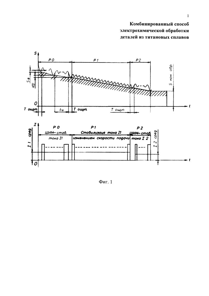 Комбинированный способ электрохимической обработки деталей из титановых сплавов