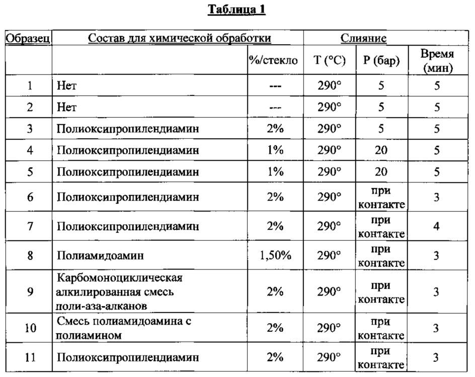Отложенная дифференциация армированных композиционных материалов