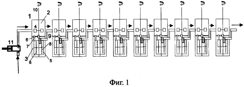 Аппарат для проведения процессов жидкость-жидкостной хроматографии
