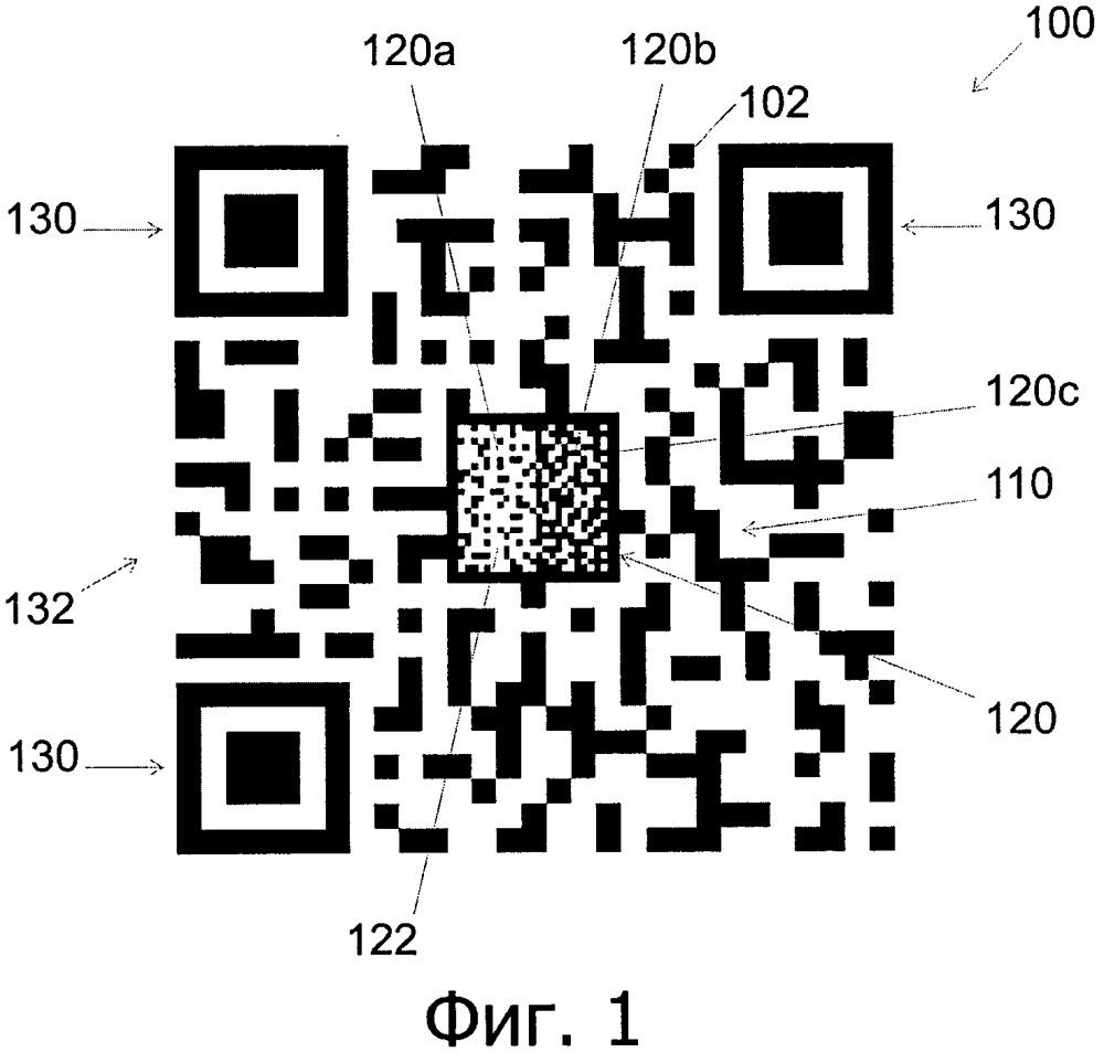 Двухмерный штрихкод и способ аутентификации штрихкода