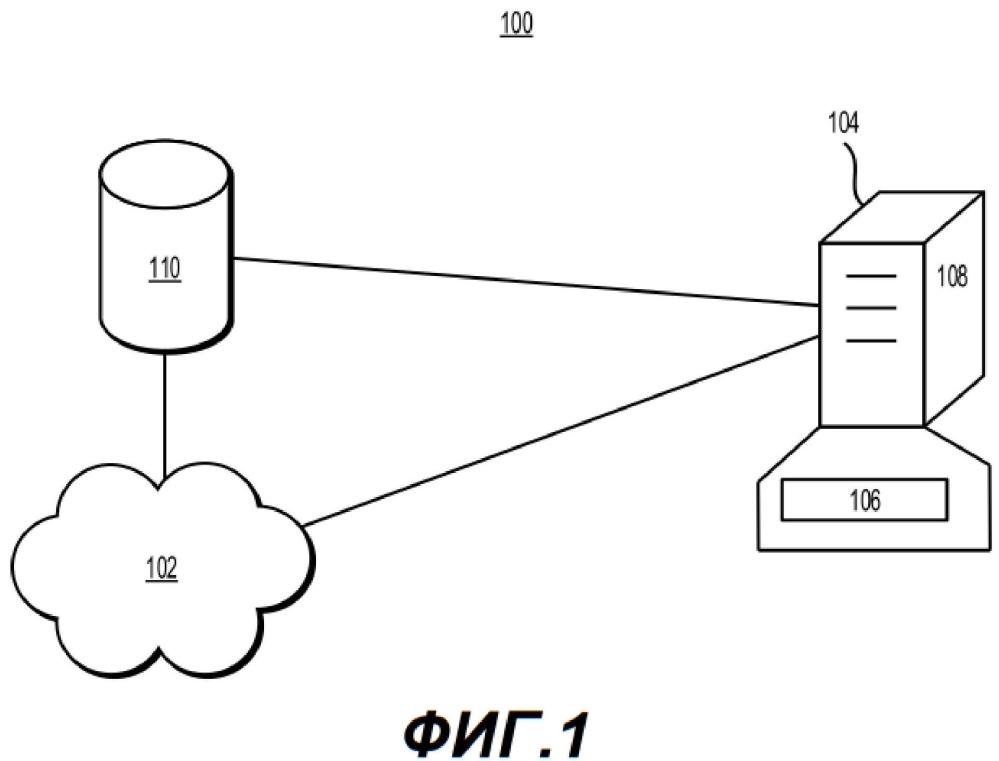 Способ и сервер для поиска связанных сетевых ресурсов