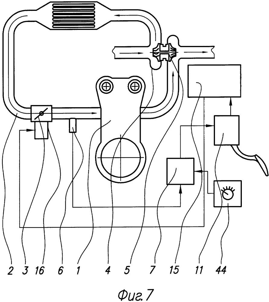 Узел акселератора для двигателя внутреннего сгорания с турбонаддувом