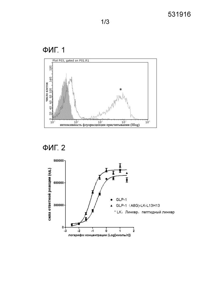 Антитело, специфически связывающееся с glp-1r, и его слитый с glp-1 белок