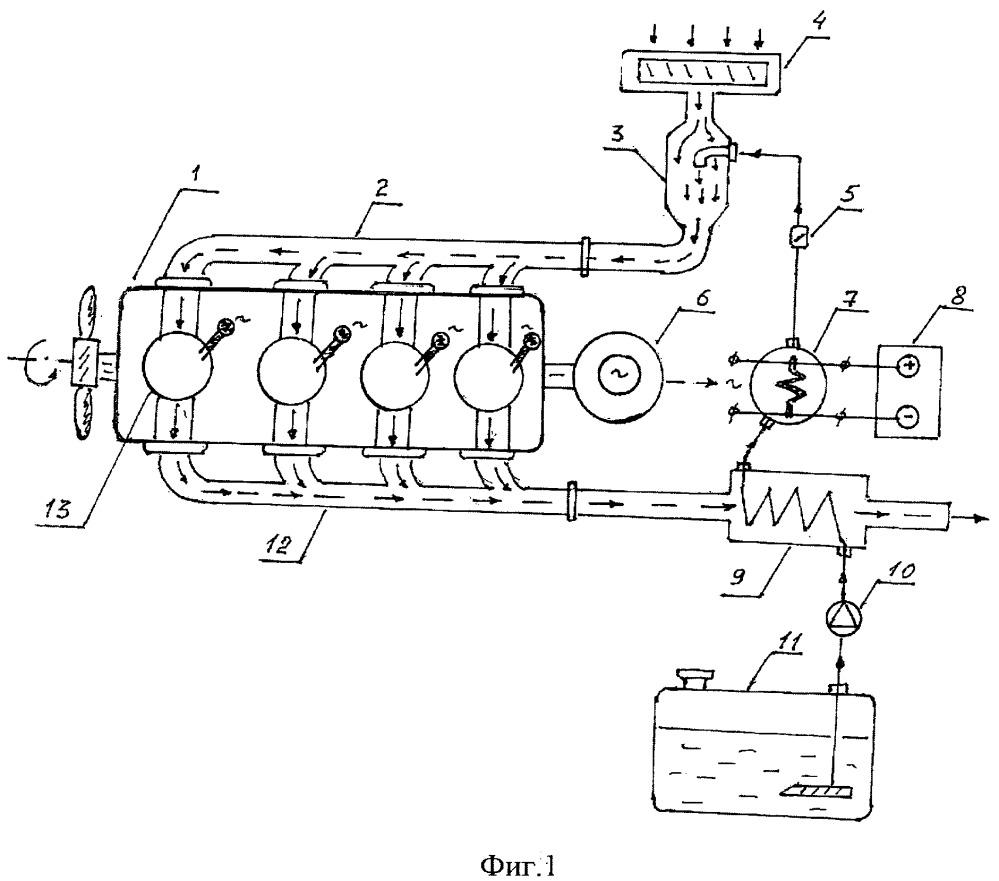 Способ подачи топлива в двигатель внутреннего сгорания (двс) и система с парогенератором для его осуществления