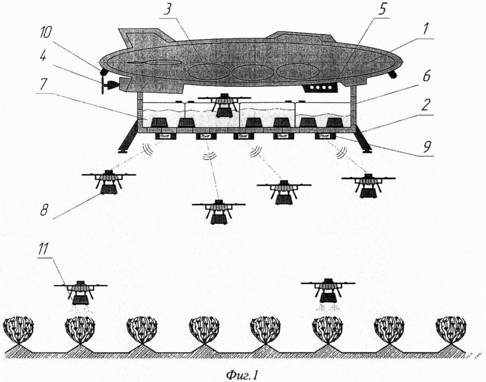 Комплекс беспилотных летательных средств на базе аэростатического летательного аппарата