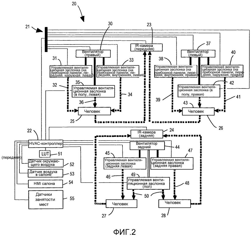 Устройство транспортного средства, устройство и способ управления системой нагрева, вентиляции и кондиционирования воздуха
