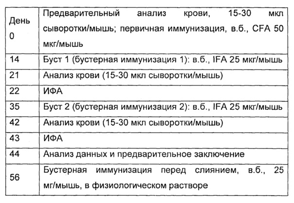 Il-17a-связывающий агент и способы его применения
