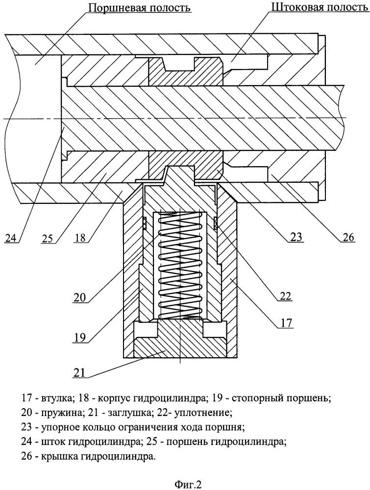 Электрогидравлическая система управления