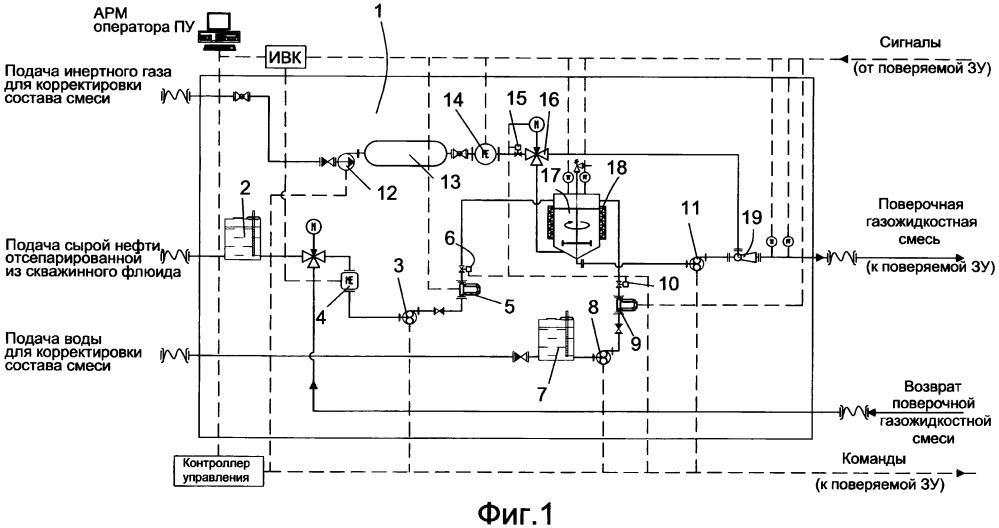Способ контроля метрологических характеристик стационарных или мобильных замерных установок и поверочная установка для его реализации