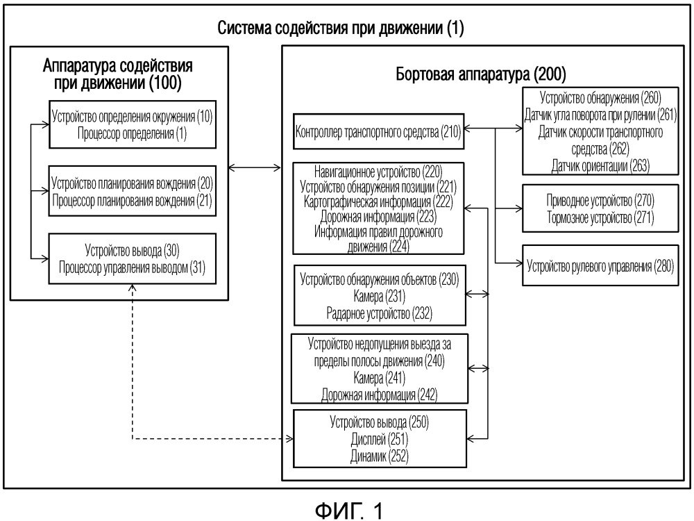 Устройство определения окружения, аппаратура содействия при движении и способ определения окружения