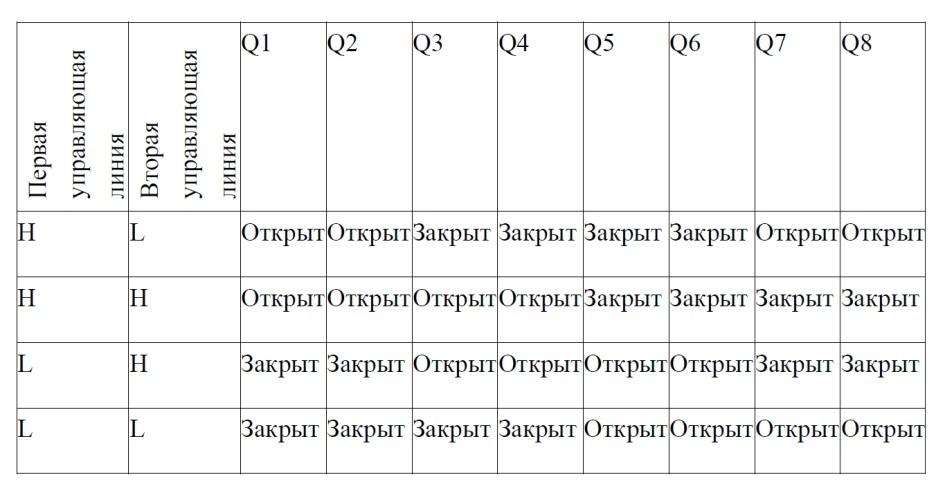 Управляющая схема в соответствии с моделью rgbw и плоскопанельный дисплей