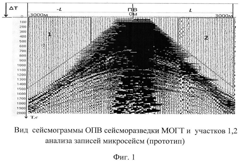 Способ сейсмической разведки для прямого поиска залежей углеводородов