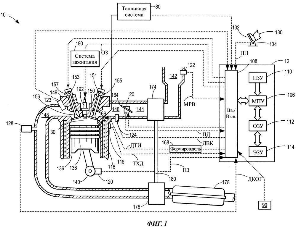 Способ (варианты) и система контроля преждевременного зажигания