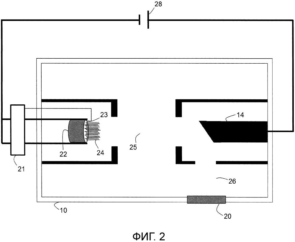 Эмиттер электронов для рентгеновской трубки