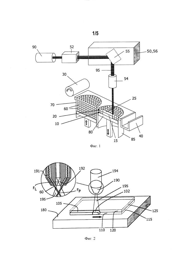 Способ аддитивного изготовления деталей плавлением или спеканием частиц порошка с помощью высокоэнергетического пучка с порошками, адаптированными к целевой паре процесс/материал